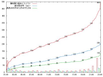 0915_E2-4_graph