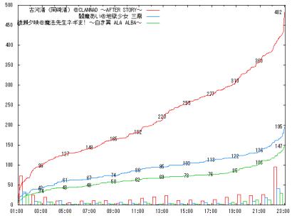 0915_F2-4_graph