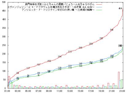 0916_G2-1_graph