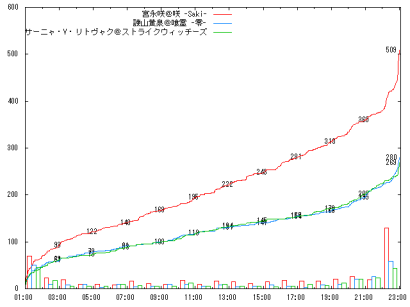 0916_H2-1_graph