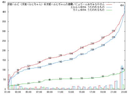 0917_G2-2_graph