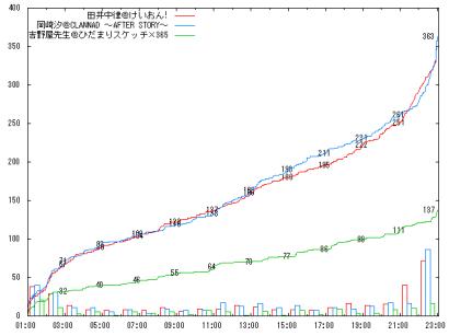 0919_G2-4_graph