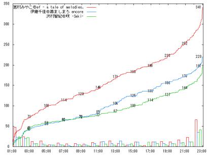 0919_H2-4_graph