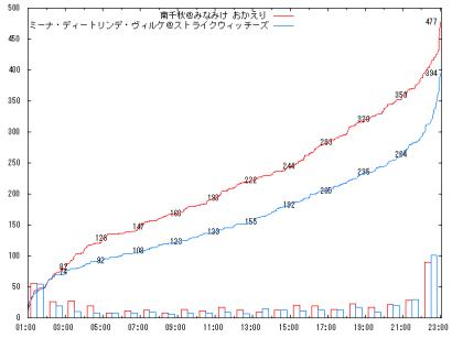 0921_A3-1_graph