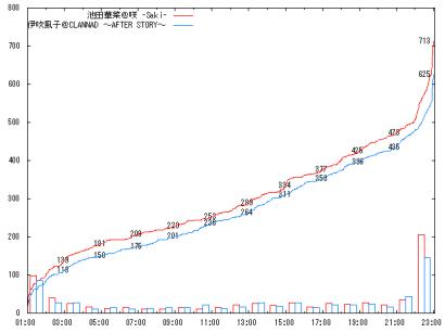 0922_B3-1_graph