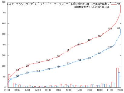0923_C3-1_graph