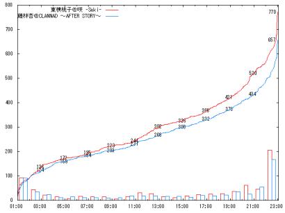 0924_C3-2_graph