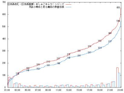 0924_D3-1_graph