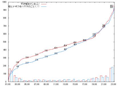 0925_E3-1_graph