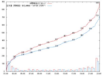 0925_F3-2_graph