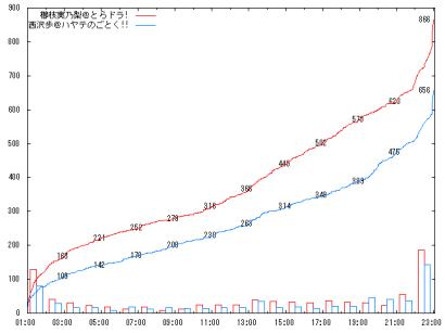 0926_E3-2_graph