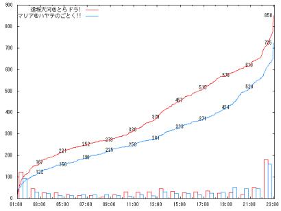 0926_F3-1_graph