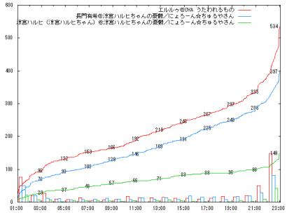 0927_G3-1_graph