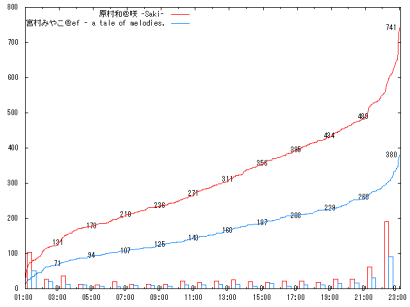 0927_H3-2_graph