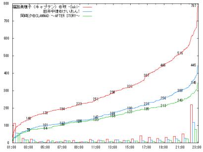 0928_G3-2_graph