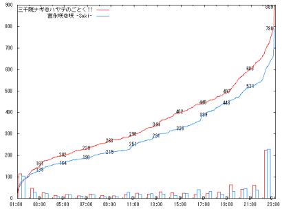0928_H3-1_graph