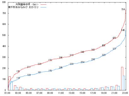 0930_Af_graph