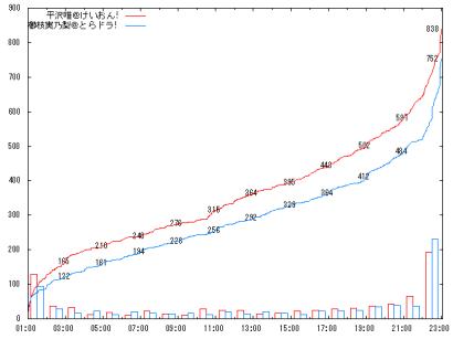 1004_Ef_graph