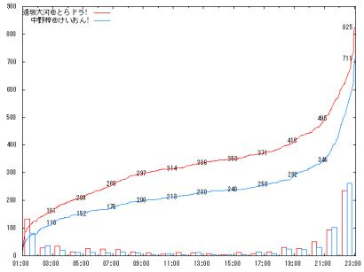 1005_Ff_graph