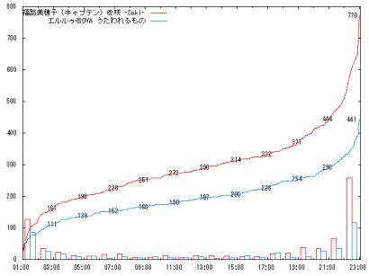 1006_Gf_graph