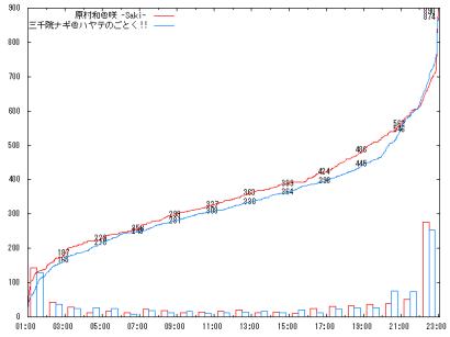 1007_Hf_graph