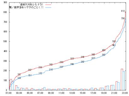 1009_Qf1_graph