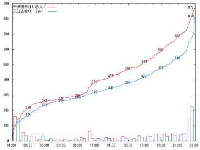 1012_Qf4_graph