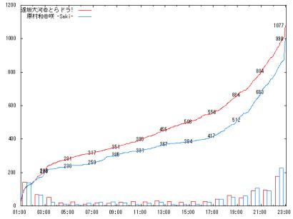 1014_Sf1_graph