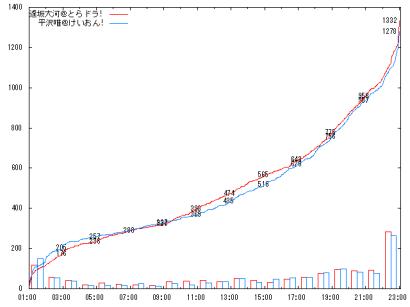 1017_Final_graph