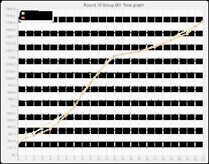 2009_Best_Moe_Final_graph